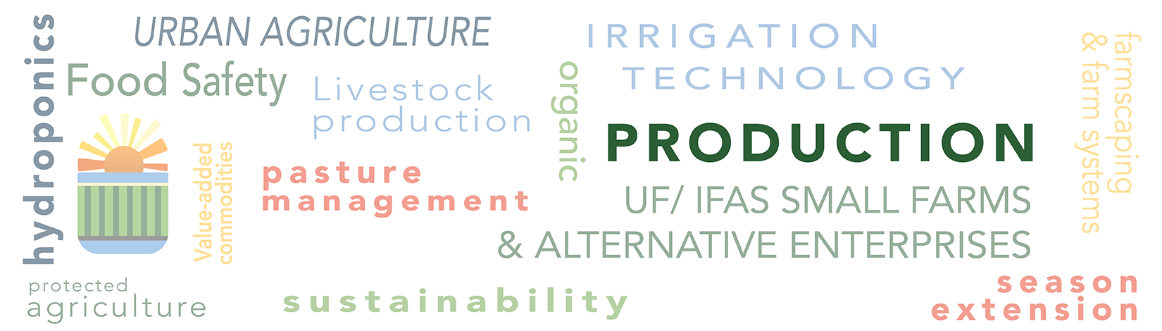 banner displaying the word production surrounded by Urban Agriculture, Irrigation, Technoogy, integrated pest management, business and marketing, hydroponics, food safety, protected agriculture, rergulation and policy, economic impact, livestock production, season extension, sustainability, pasture management, farmscaping and farm systems, postharvest handling, aquaponics