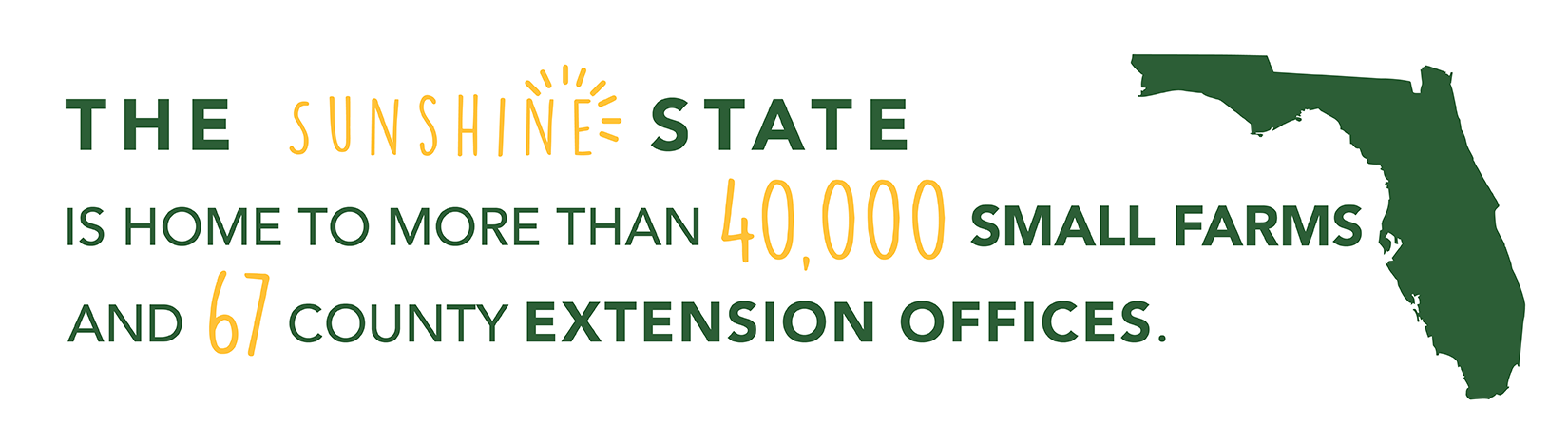 The sunshine state is home to more than 40,000 small farms and 67 county extension offices